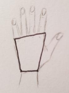 Form der Handfläche 1