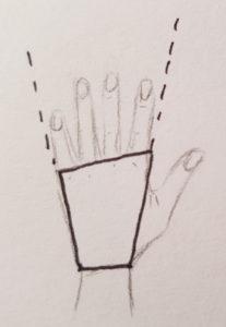 Form der Handfläche