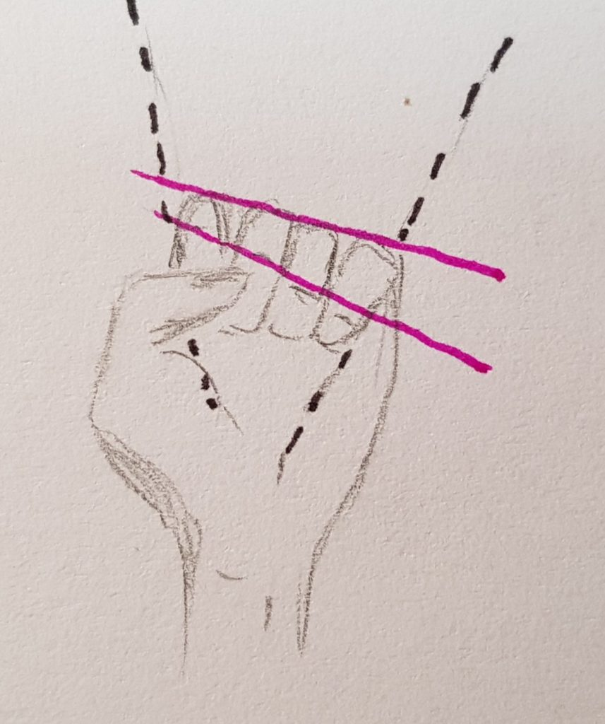 Anhaltspunkte geschlossene Hand